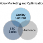 Optimize Your Video Marketing Strategy